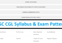 SSC CGL Syllabus & Exam Pattern Tier 1, 2, 3, 4